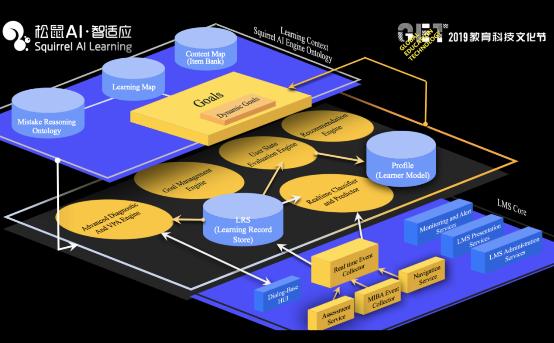 �V学教育-松鼠AI亮相GET2019教育科技文化节