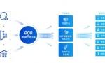 深化AI+健康管理服务,健康有益开放平台2.0版升级上线