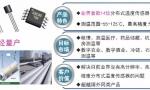 研发高性能传感器芯片,中科银河芯获数千万元Pre-A轮融资
