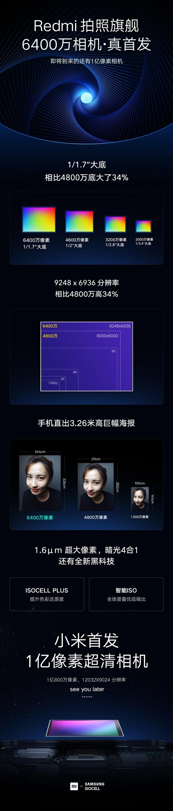 红米Note 8系列曝光:首发联发科G90T和6400万