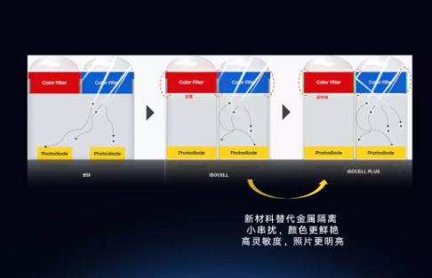 小米联手三星完成一个亿小目标:首款1亿像素超清手机相机要来了