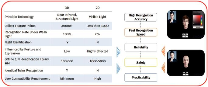 WiMi微美全息云平台引领全球全息AR+AI科技落地5G时代应用