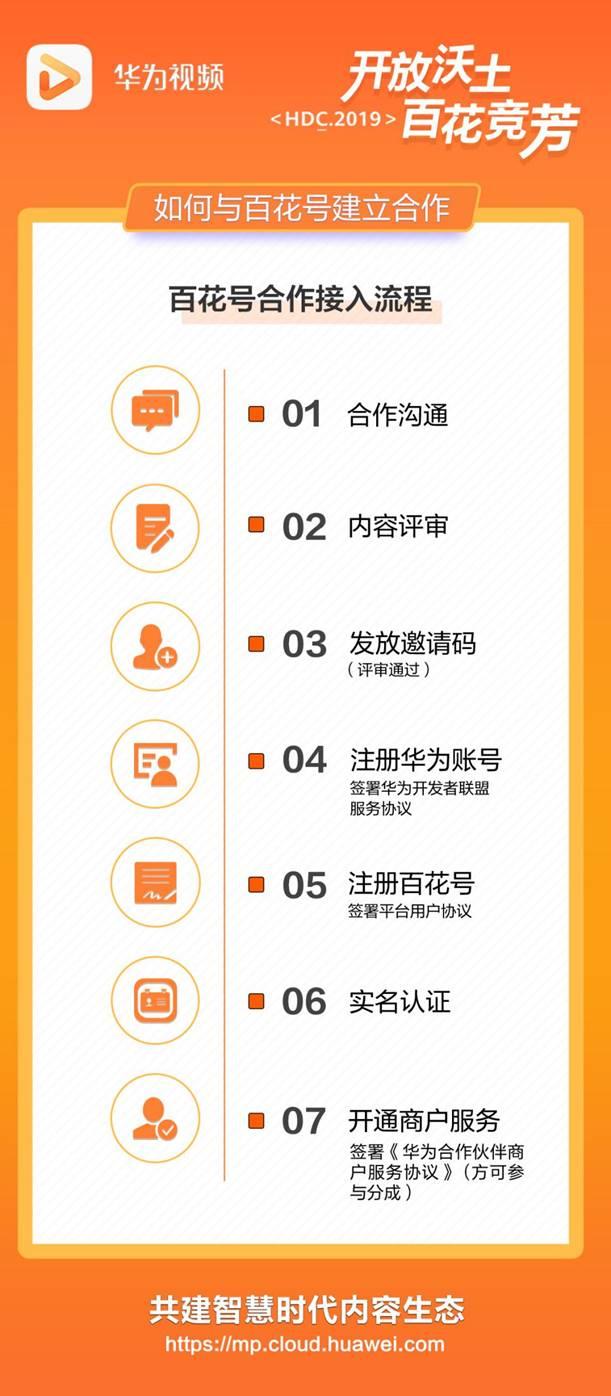 """华为视频""""百花号"""":三重升级协同亿级资源扶持视频内容生态"""