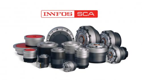 2019世界机器人大会来袭!INNFOS携全系列SCA碰撞科技前沿