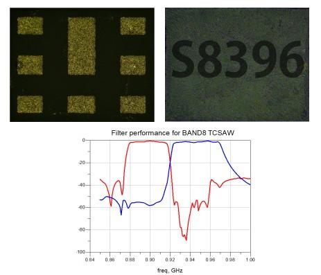 5G时代射频器件迎百亿美元市场 左蓝微电子先行布局国产化