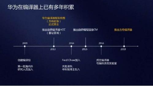 荣耀9X首秀方舟编译器肌肉 刷微博、游戏等性能全面领先