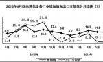 上半年我国通信设备制造业营收同比增长7.3%