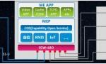 灵活高效的MEC分流方案,使能行业客户定制虚拟移动专网