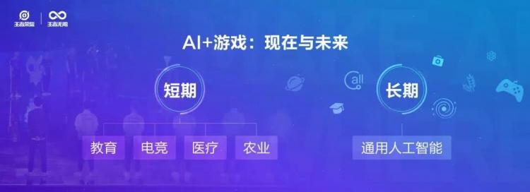 腾讯AI Lab x 王者荣耀:开放让AI+游戏想象力落地