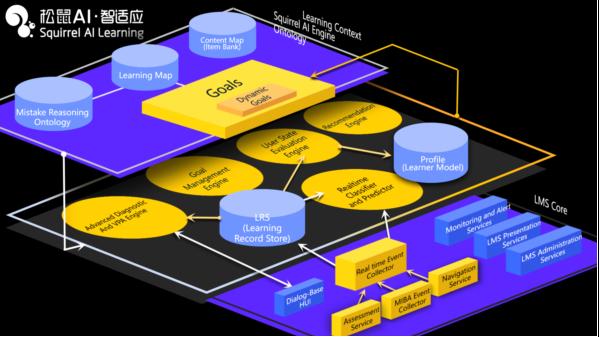 乂学教育-松鼠AI承办,IJCAI研讨会聚焦多模态数据提升人类学
