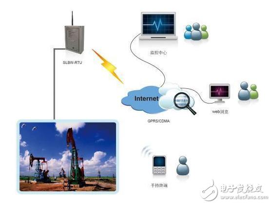 中兴通讯视频算法技术斩获IEEE CVPR冠军