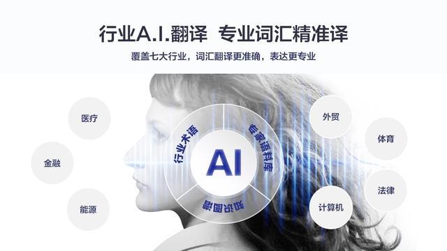 科大讯飞翻译机,以人工智能落地消费者端使用场景