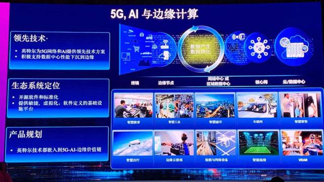 英特尔:5G+AI+边缘计算带来无限可能性 网络云化是关键