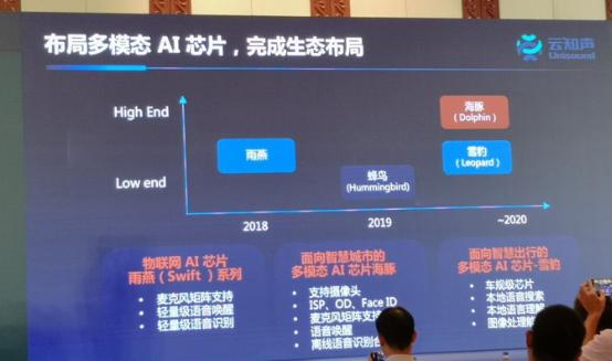 云知声副总裁康恒:多模态 AI 芯片支撑物联网人工智能落地