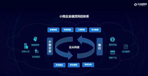 云从科技:最懂银行风控的AI公司是如何炼成的