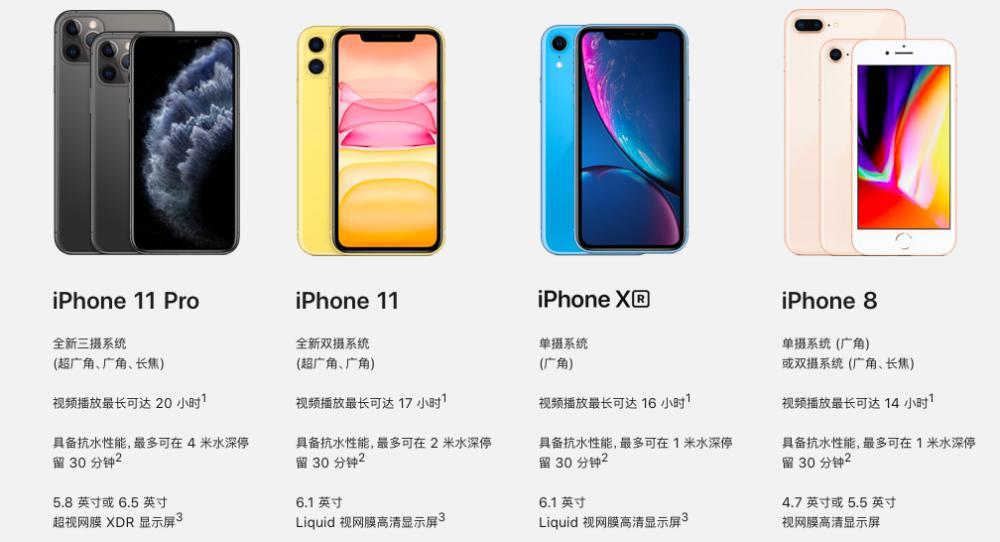 """苹果秋季发布会:iPhone11系列摄像头遭""""吐槽"""" 售价5499元起 不支持5G"""
