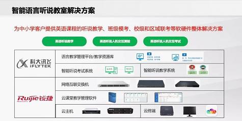 锐捷网络与科大讯飞再携手共同打造智能语言听说教室