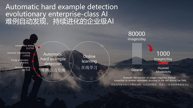 华为云发布ModelArts2.0,以全流程极简和自动化升级AI开发模式