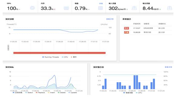 腾讯云举办首届数据库诊断赛, MySQL之父亲自颁奖