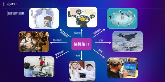 腾讯优图实验室郑冶枫:科幻电影之外的脑机接口技术探索