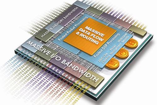 Achronix与BittWare共同研发FPGA芯片VectorPath加速卡