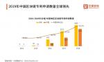 2019-2020中国区块链发展现状、应用场景与未来趋势分析