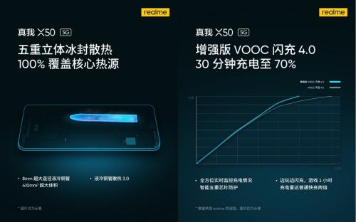realme正式官宣:首款5G手机真我X50定于1月7日发布