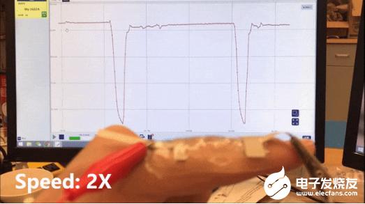 多伦多大学推出人工智能离子皮肤 可以记录人类皮肤的复杂感觉
