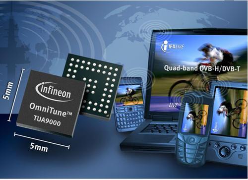 高性能的无线技术芯片,助力实现射频技术智能化
