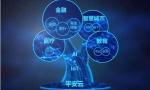 平安科技智能打造AI多元化应用