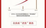 """百度发布鼠年春节大数据报告:反向春运持续升温,北京成""""逆流""""首选"""