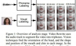 从奥巴马假视频到ZAO,换脸和人脸检测技术发生了什么?