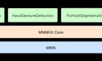 阿里开源MNNKit:基于MNN的移动端深度学习SDK,支持安卓和iOS