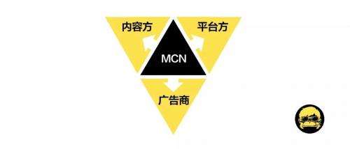 知乎公开招募MCN,新知百略入围,创作者该如何选择?