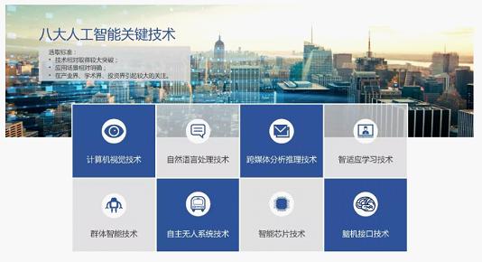 跻身全球人工智能企业top5 百度提升中国AI世界影响