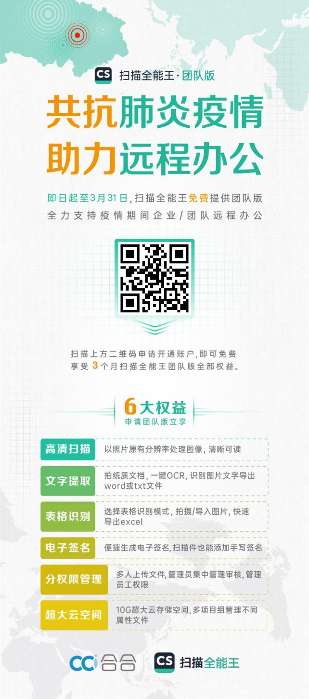 助力远程复工,合合信息旗下产品扫描全能王对中小企业免费开放团队版