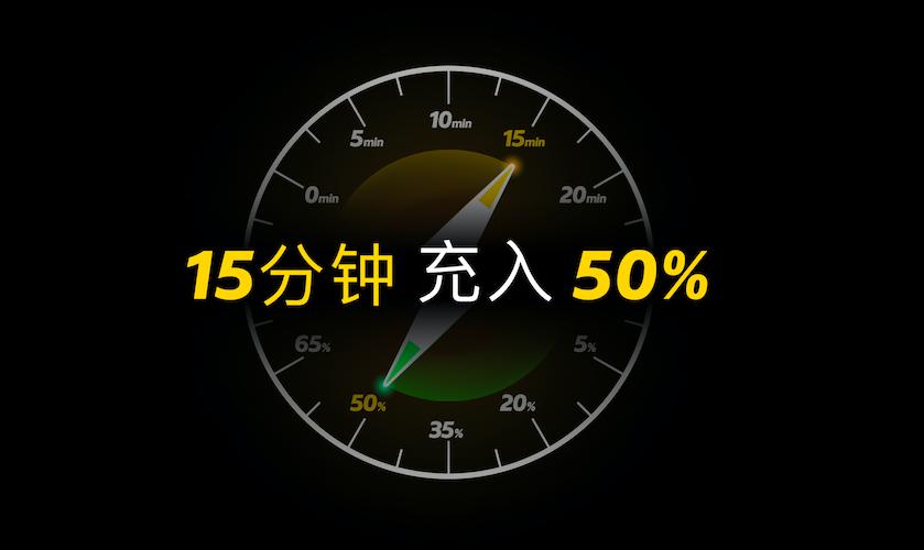 配55W超快閃充 iQOO 3僅15分鐘可回血50%