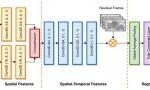 腾讯多媒体实验室开源国内首个视频质量评估算法DVQA