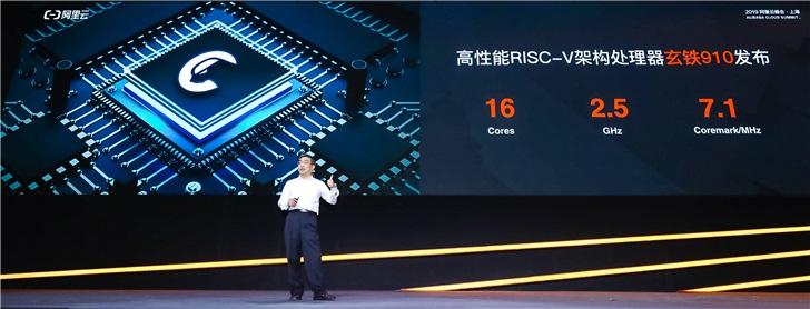 中国芯片企业新纪录:阿里平头哥三篇论文入选ISCA2020