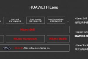 华为云端云协同多模态AI应用开发套件HiLens全面升级,助力AI应用开发落地