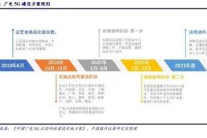 广电5G进程取得重大进展 700MHz频段纳入5G国际标准