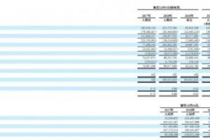 纳斯达克全球板,Wimi微美云息打响全息AR赴美IPO第一股