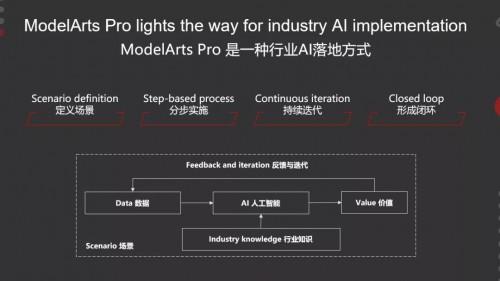 华为云ModelArts Pro重新定义行业AI落地新方式