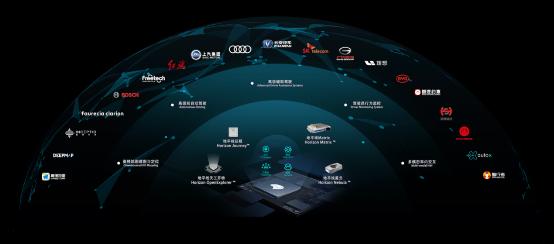 长安汽车演示新一代智能座舱,地平线车规级AI芯片全方位赋能