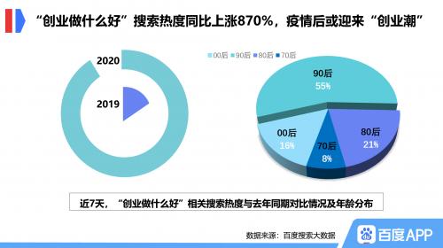 """百度搜索大数据:全网带货""""热干面"""",广东网友最关注湖北特产"""