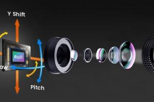 思特威的CMOS图像传感器MEMS Drive基于精准移动配合算法和人工智能