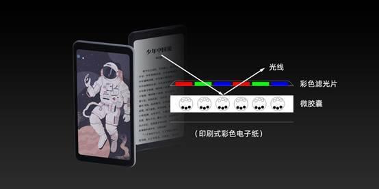 海信发布全球首款彩墨屏手机