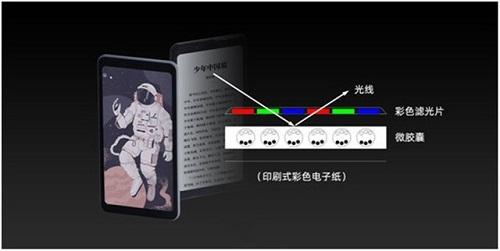 彩色阅读如约而至 京东购海信彩墨屏阅读手机A5C更划算