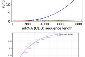 百度AI发布LinearDesign算法,全球首次解决mRNA疫苗不稳定性问题