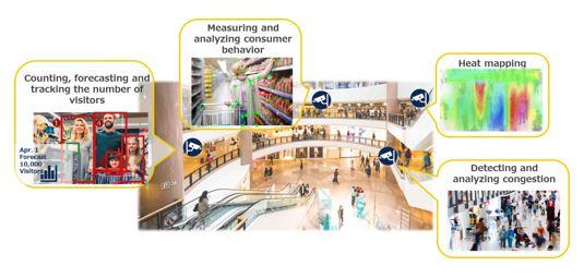 索尼推出两款智能视觉传感器 均具备人工智能处理能力